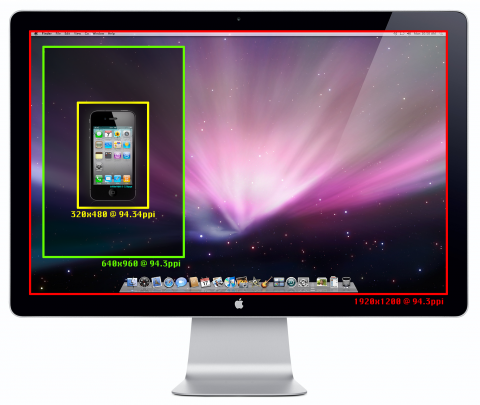 Comparison of iPhone 4 resolution and physical size overlaid on an Apple Cinema Display